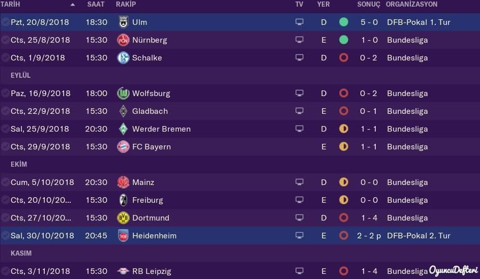 fm 19 hücum futbolu kötü sonuç